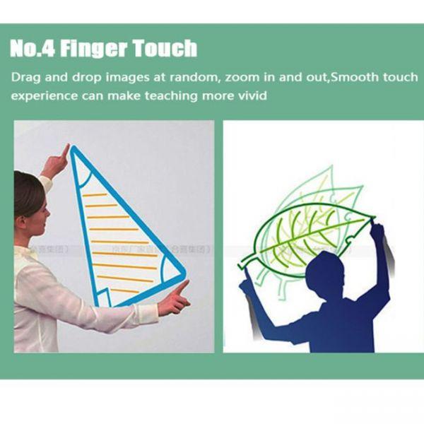 πίνακας αφής διαδραστικός φορητός με δάκτυλα